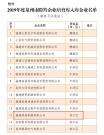 """铁拓机械入选""""2019年度泉州市瞪羚企业培育库入库企业"""""""