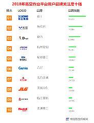 2018年【高空作业平台】品牌关注度排行榜发布