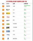 """山推五大系列产品登""""中国工程机械用户品牌关注度10强""""榜单"""