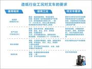 比亚迪:概念OR赋能 电动叉车进军造纸业