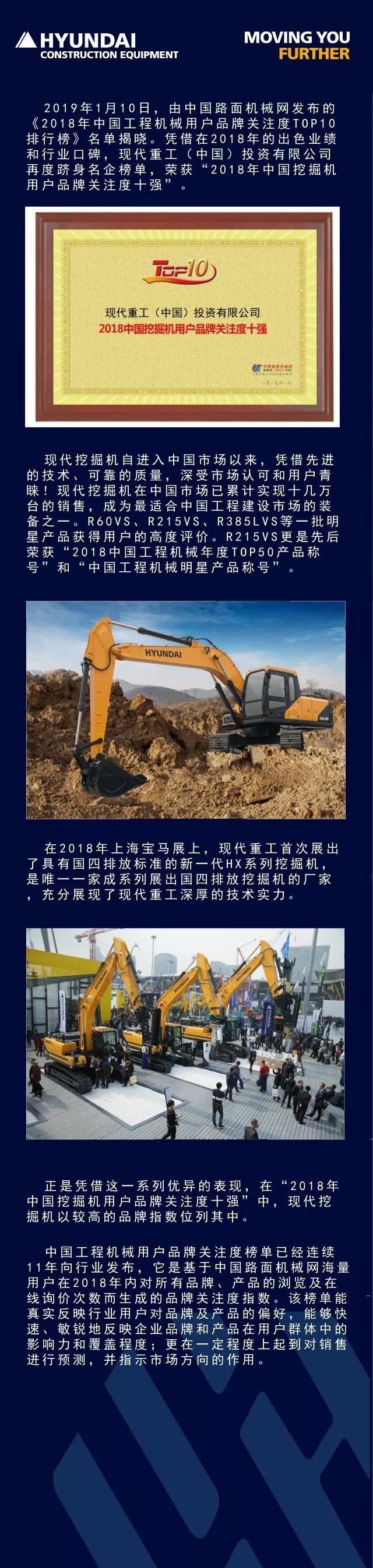 现代重工荣获2018年中国挖掘机用户品牌关注度十强