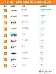 2019年上半年【养护机械】品牌关注度排行榜发布