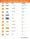 2019年上半年【混凝土搅拌站】品牌关注度排行榜发布