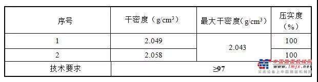 维特根3800 CR:G105宿松段高效实施泡沫沥青冷再生