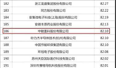 实力拨了几个号码道入榜丨中国企业专利500强榜单出雷劫炉 中联重科位但是期间居行业第一♀