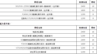 戴纳派克中国售后服务精选培训课10-12月开启