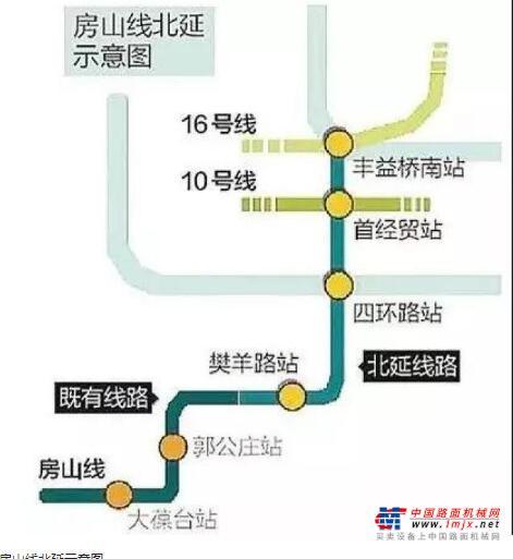 丰台这条地铁线北延工程有新消息了