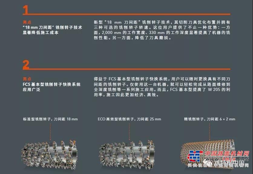 智能协同 | 维特根集团设备助阵内蒙古赤峰道路维修项目