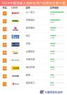 2019中国混凝土搅拌站用户品牌关注度十强榜单发布