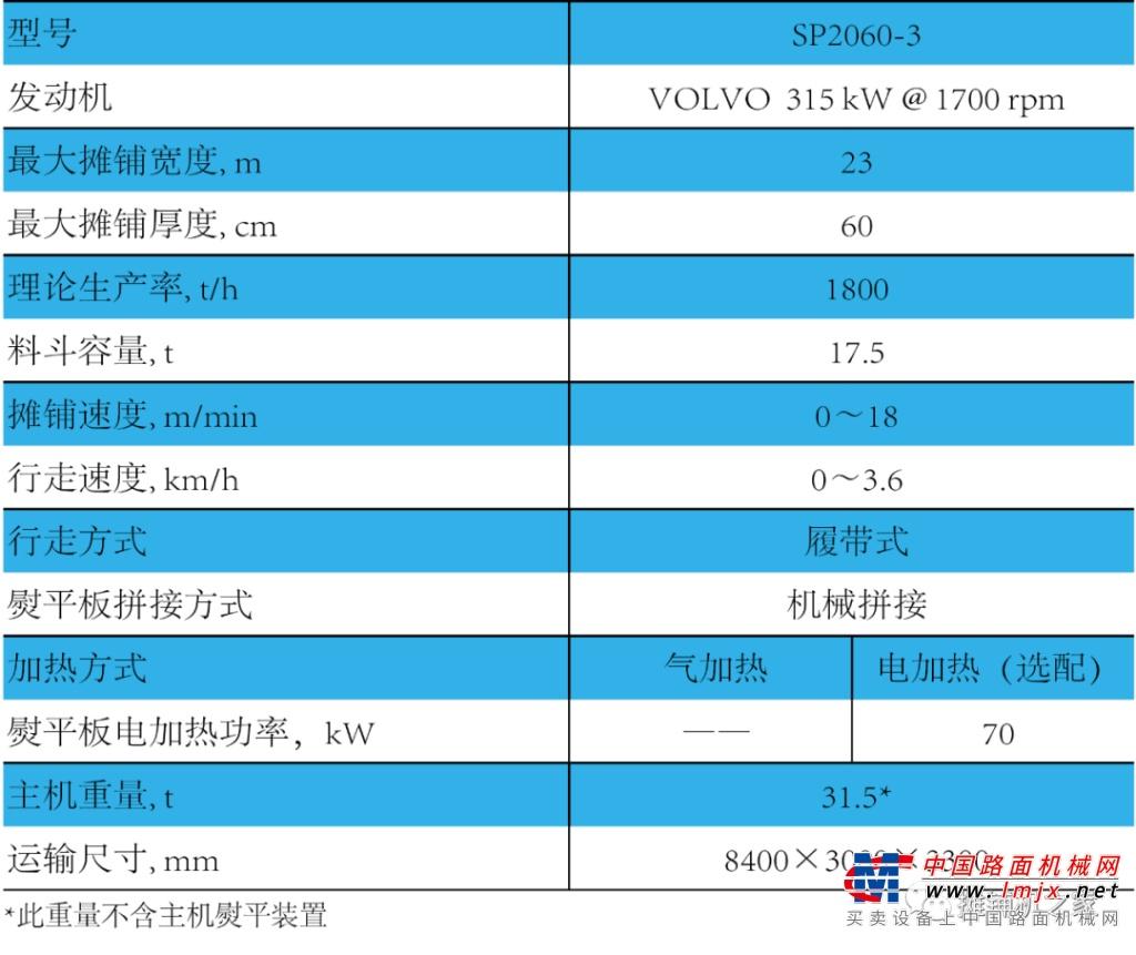 天顺长城2020新品展示—SP2060-3摊铺机
