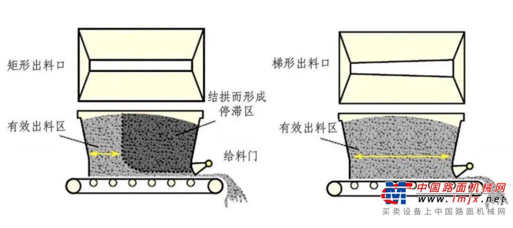 沥青混合料搅拌设备相关技术的探讨