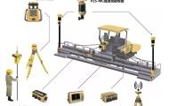 【拓普康有奖互动】 毫米GPS 3D摊铺系统助力秦皇岛首钢卡丁世界建设工程