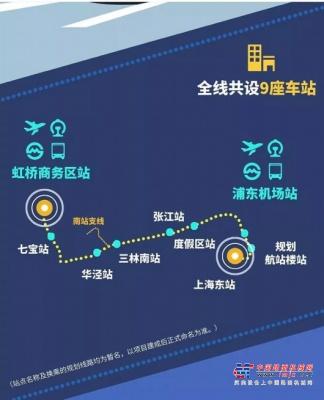 三一18000㎡,44米深,这里是上海轨道交通建造规模与深度之最