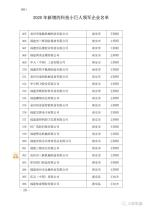 """品牌荣誉:三联机械入选""""2020年省科技小巨人领军企业"""""""