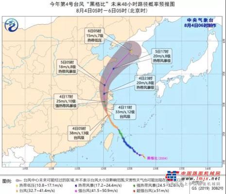 凯斯:台风来了,大家都该忙些啥?