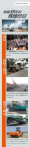 维特根在中国 跨越38年的辉煌印记