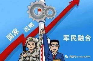 """品牌荣誉:三联机械入选""""泉州市第一批军民融合企业"""""""