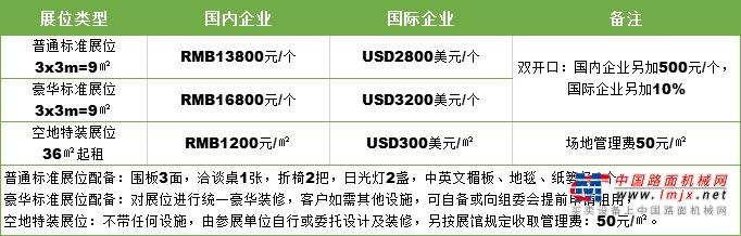 2021广州国际混凝土及砂浆展CME 2021年8月11-13日    广州·广交会展馆