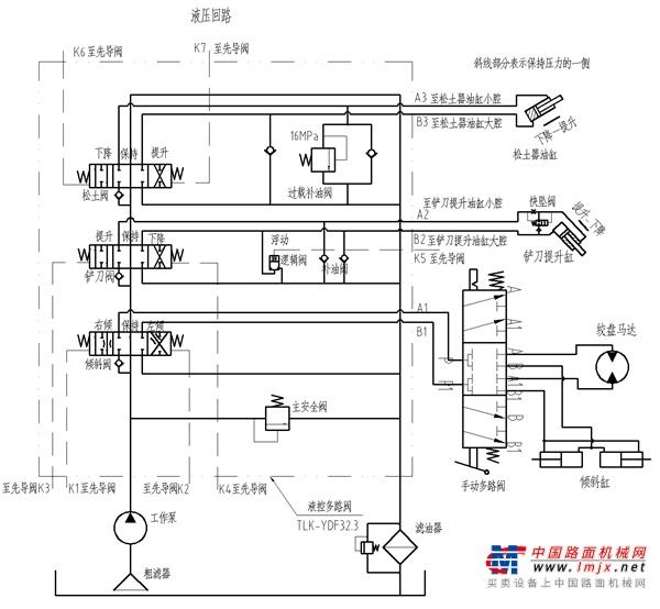 一种换向阀在液压系统中的扩展应用
