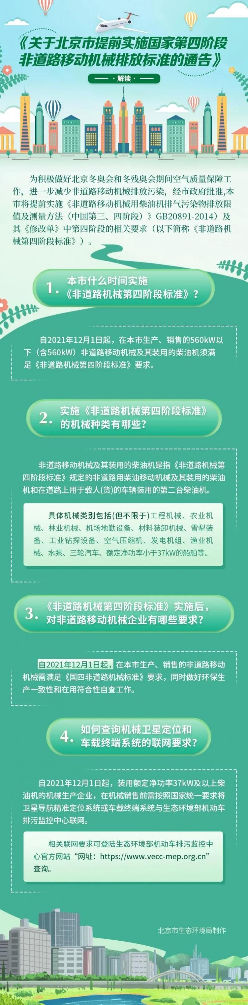 """2021年12月1日起北京实施国家""""非四""""排放标准"""
