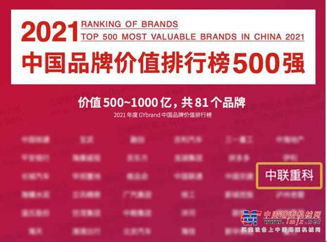 """品牌价值865.75亿!中联重科连续18年荣登""""中国500最具价值品牌"""""""