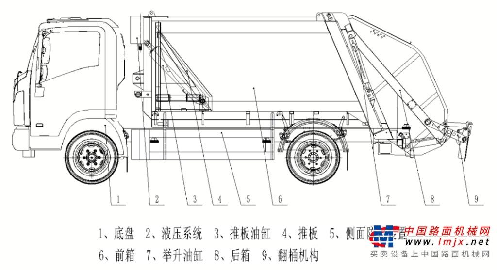亚特重工压缩式垃圾车——垃圾桶清运大力士