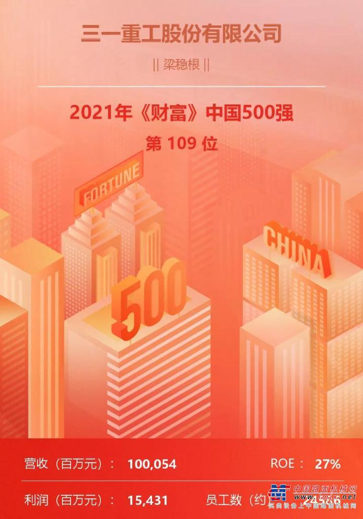 《财富》中国500强:三一排名再升24位!