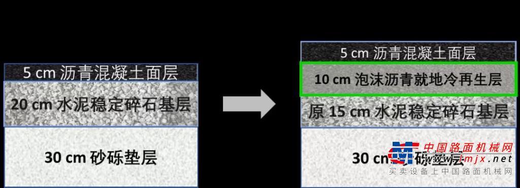 聚焦   维特根泡沫沥青就地冷再生技术首次在青海省成功应用
