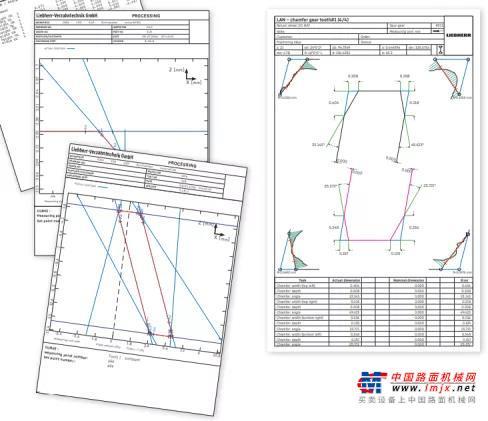 高德包装机械产品资讯利勃海尔:化繁为简   倒棱测量集成在齿轮测量中的二合一