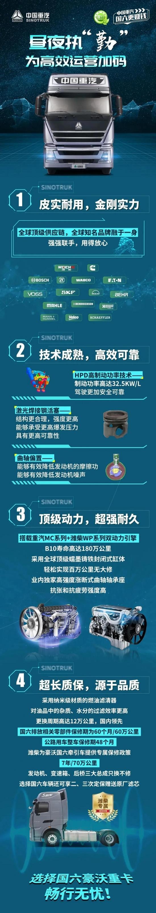 """国六时代 中国重汽昼夜执""""勤""""为高效运营加码"""