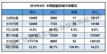 1-6月份挖掘机销量达13.7万台,同比增长14.2%