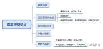 道路施工与养护机械分类(九):面层修复机械