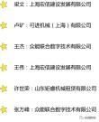 首届捷尔杰中国区服务技能竞赛在线选拔结果出炉!