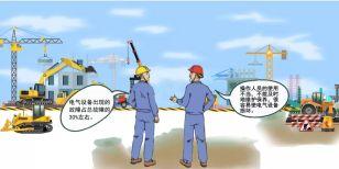 全回转钻机电气控制系统保养须知及故障案例分析(五)