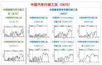 参与制定中国汽车行驶工况标准,玉柴再次以标准掌握行业话语权