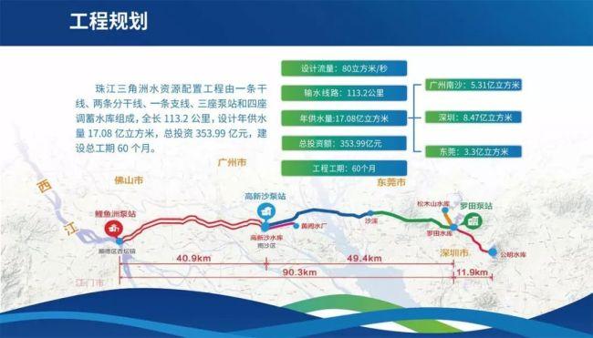 三台金泰双轮铣开足马力 助力珠江三角洲水资源配置工程复工复产