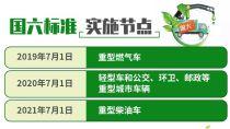 未来重卡的选择趋势,中国重汽汕德卡告诉你是这三点!